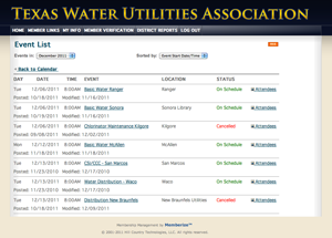 Texas Water Utilities Assocation